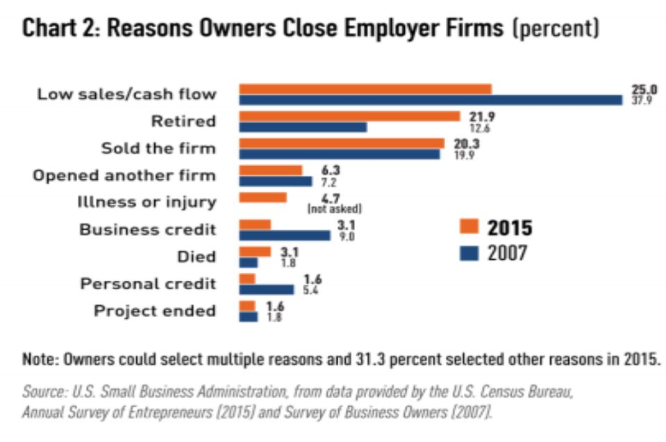 Data Breach: 10% of affected businesses closed down in 2019...or did they...?